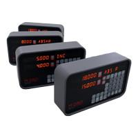 Display Consoles